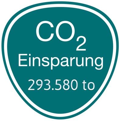 CO2 Einsparungen aller Projekte in Tonnen: 293580